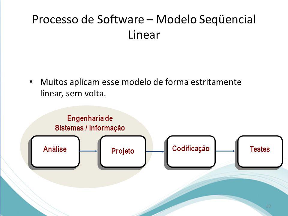 Processo de Software – Modelo Seqüencial Linear • Muitos aplicam esse modelo de forma estritamente linear, sem volta.