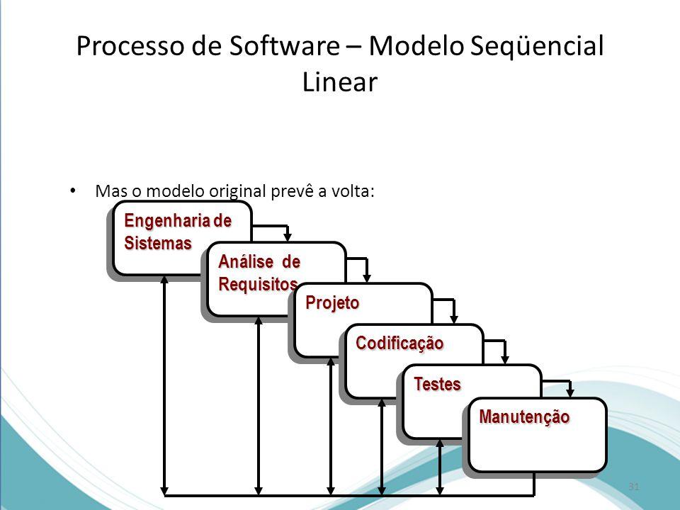 Processo de Software – Modelo Seqüencial Linear • Mas o modelo original prevê a volta: Engenharia de Sistemas Análise de Requisitos ProjetoProjeto CodificaçãoCodificação TestesTestes ManutençãoManutenção 31