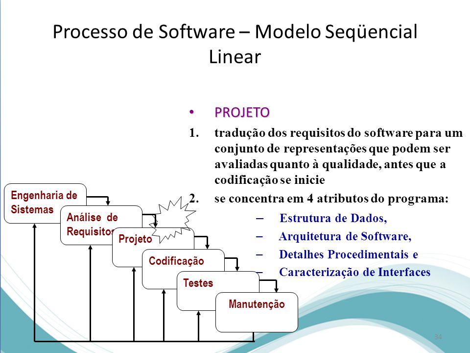 Processo de Software – Modelo Seqüencial Linear Engenharia de Sistemas Análise de Requisitos Projeto Codificação Testes Manutenção • PROJETO 1.tradução dos requisitos do software para um conjunto de representações que podem ser avaliadas quanto à qualidade, antes que a codificação se inicie 2.se concentra em 4 atributos do programa: – Estrutura de Dados, – Arquitetura de Software, – Detalhes Procedimentais e – Caracterização de Interfaces 34