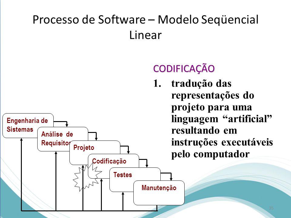 Processo de Software – Modelo Seqüencial Linear Engenharia de Sistemas Análise de Requisitos Projeto Codificação Testes Manutenção CODIFICAÇÃO 1.tradução das representações do projeto para uma linguagem artificial resultando em instruções executáveis pelo computador 35
