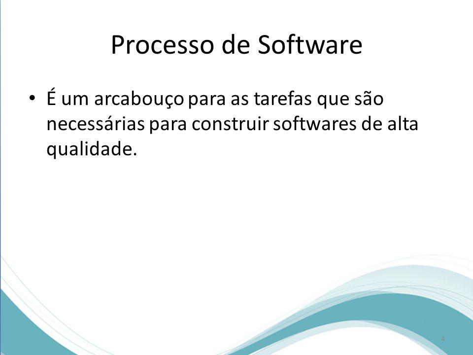 Produto e Processo • Se o processo de desenvolvimento de um produto é ruim, sem dúvida o produto obtido é ruim.