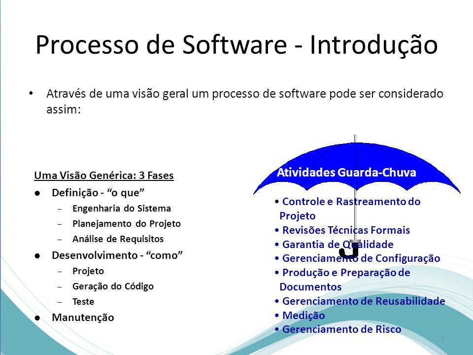 Processo de Software – Modelo Seqüencial Linear Engenharia de Sistemas Análise de Requisitos Projeto Codificação Testes Manutenção TESTES • Concentram-se: 1.