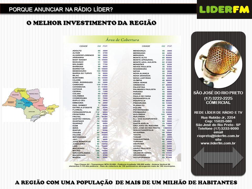 NOSSOS OUVINTES Fonte: Melhores e Cia / Unesp Setembro de 2009 – Rádios de São José do Rio Preto 13.000 ouvintes por minuto em média das 07:00 às 19:00 horas