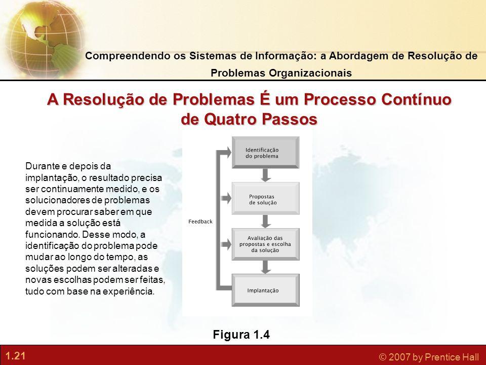 1.21 © 2007 by Prentice Hall A Resolução de Problemas É um Processo Contínuo de Quatro Passos Figura 1.4 Durante e depois da implantação, o resultado