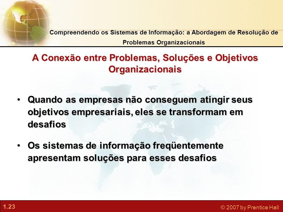 1.23 © 2007 by Prentice Hall •Quando as empresas não conseguem atingir seus objetivos empresariais, eles se transformam em desafios •Os sistemas de in