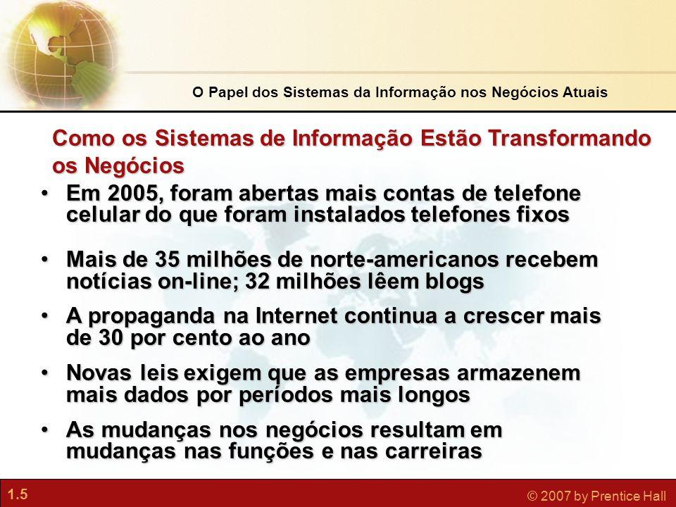1.5 © 2007 by Prentice Hall O Papel dos Sistemas da Informação nos Negócios Atuais •Em 2005, foram abertas mais contas de telefone celular do que fora