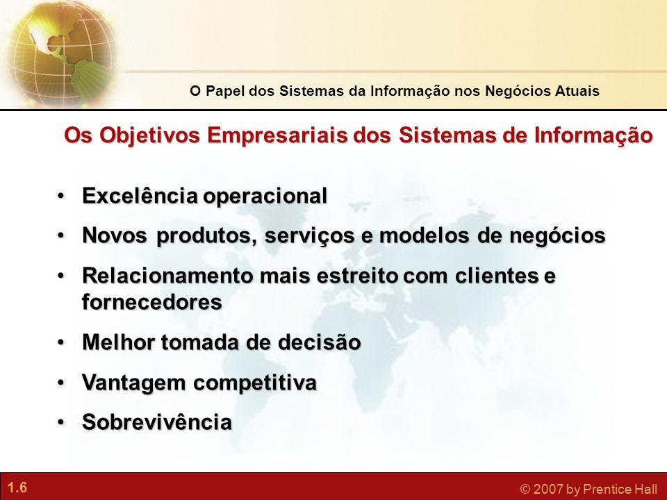 1.6 © 2007 by Prentice Hall •Excelência operacional •Novos produtos, serviços e modelos de negócios •Relacionamento mais estreito com clientes e forne