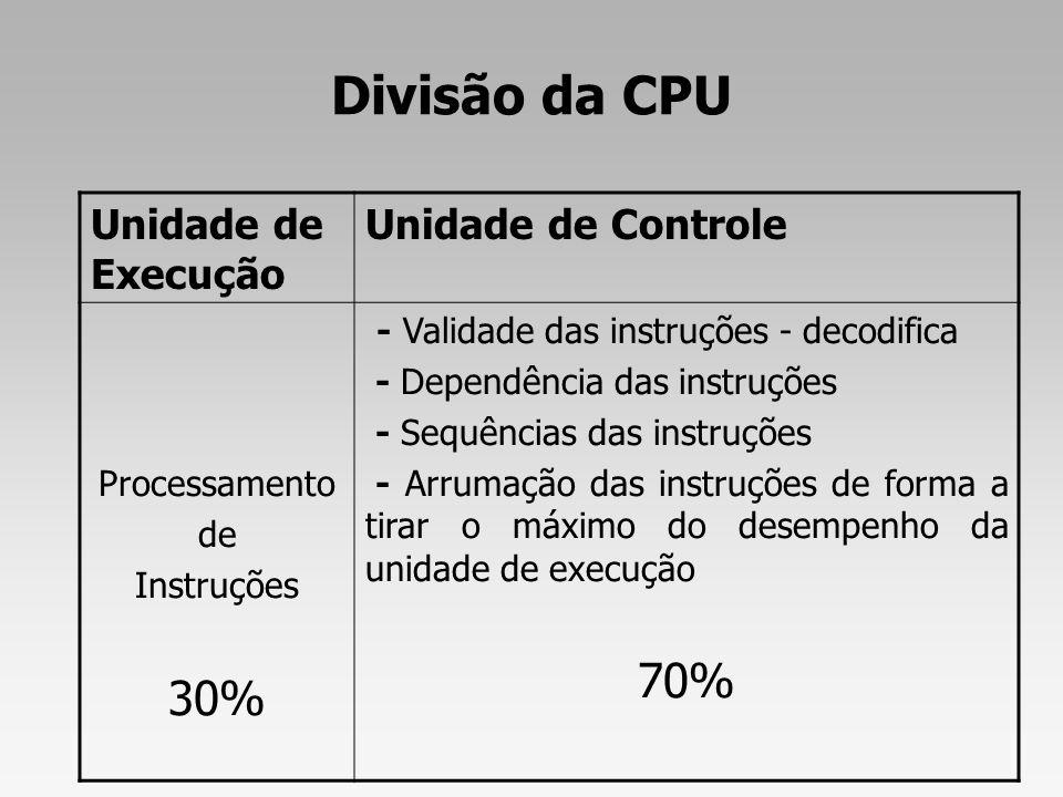 Características CISC/RISC CISCRISC Instruções complexas, cada uma executada em vários ciclos.