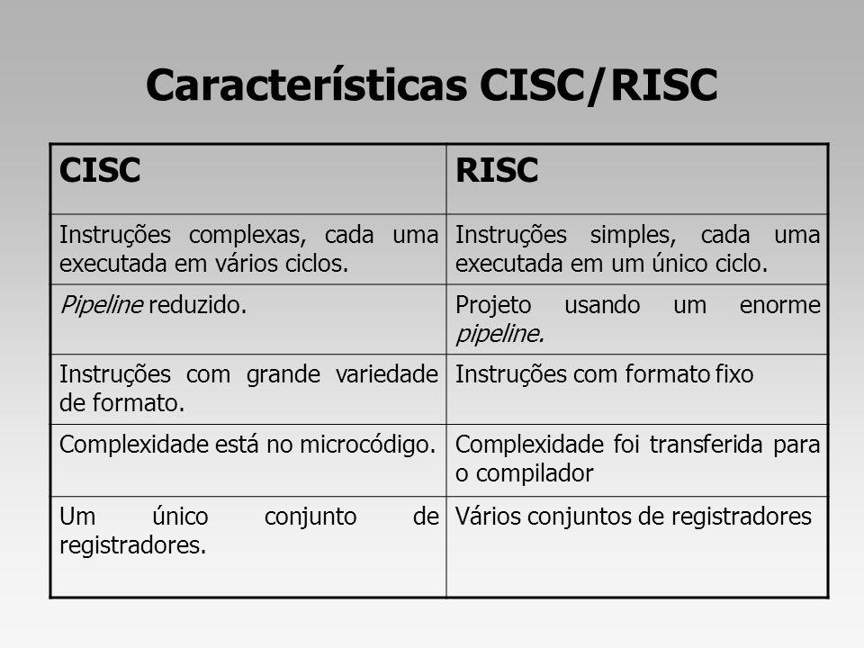 Arquitetura CISC/RISC Unidade de Busca de Instruções Sequênciador de Instruções (mais de 4 micro – OPs) NÚCLEO RISC Decodificador simples 1 micro – OP P/período Decodificador simples 1 micro – OP P/período Decodificador Complexo 1 a 4 micro – OPs P/período Decodificador Barramentos