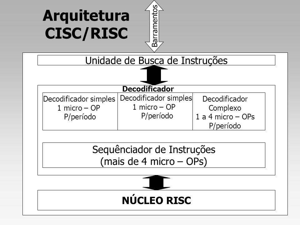 Arquitetura EPIC (Explicity Parallel Instruction Computing) Formato das instruções CabeçalhoInstrução 1Instrução 2Instrução 3 8 bits40 bits OpcodePredicateGPR 13 bits6 bits7 bits Formato individual de cada instrução