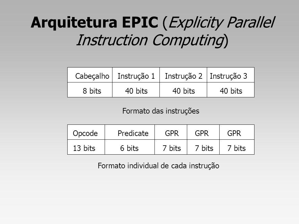 Tecnologia MMX SIMD (Single Instruction, Multiple Data) •Instrução tradicional•Instrução MMX Dado A ( 8 bits ) + Dado B ( 8 bits) = Resultado A + B (8 bits) A1 B1 C1D1E1F 1G1H1 ++++++++ A2B2C2D2E2F2G2H2 ======== A1 + A2 B1 + B2 C1 + C2 D1 + D2 E1 + E2 F1 + F2 G1 + G2 H1 + H2