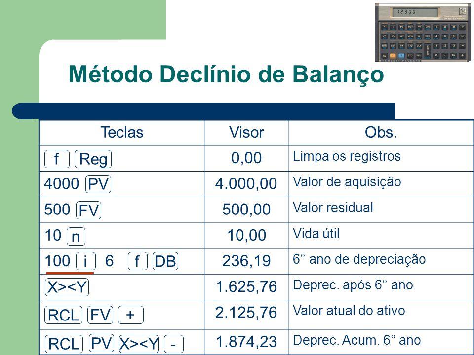 Método Declínio de Balanço TeclasVisorObs.
