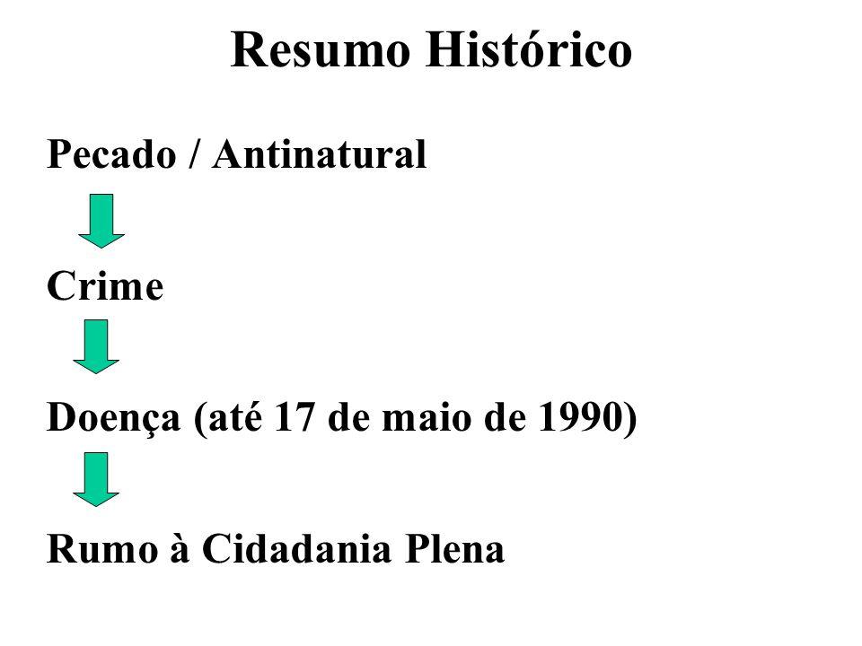 Resumo Histórico Pecado / Antinatural Crime Doença (até 17 de maio de 1990) Rumo à Cidadania Plena