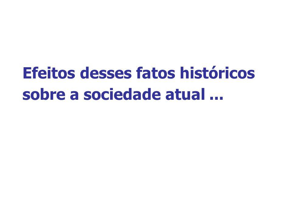 Efeitos desses fatos históricos sobre a sociedade atual...