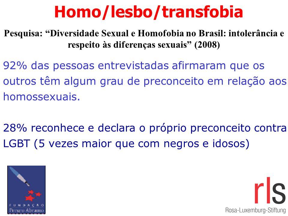 Homo/lesbo/transfobia 92% das pessoas entrevistadas afirmaram que os outros têm algum grau de preconceito em relação aos homossexuais. 28% reconhece e
