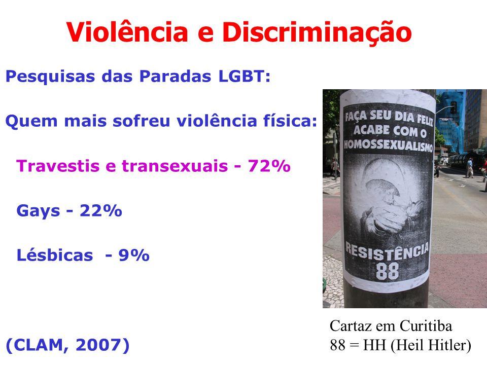 Pesquisas das Paradas LGBT: Quem mais sofreu violência física: Travestis e transexuais - 72% Gays - 22% Lésbicas - 9% (CLAM, 2007) Violência e Discrim
