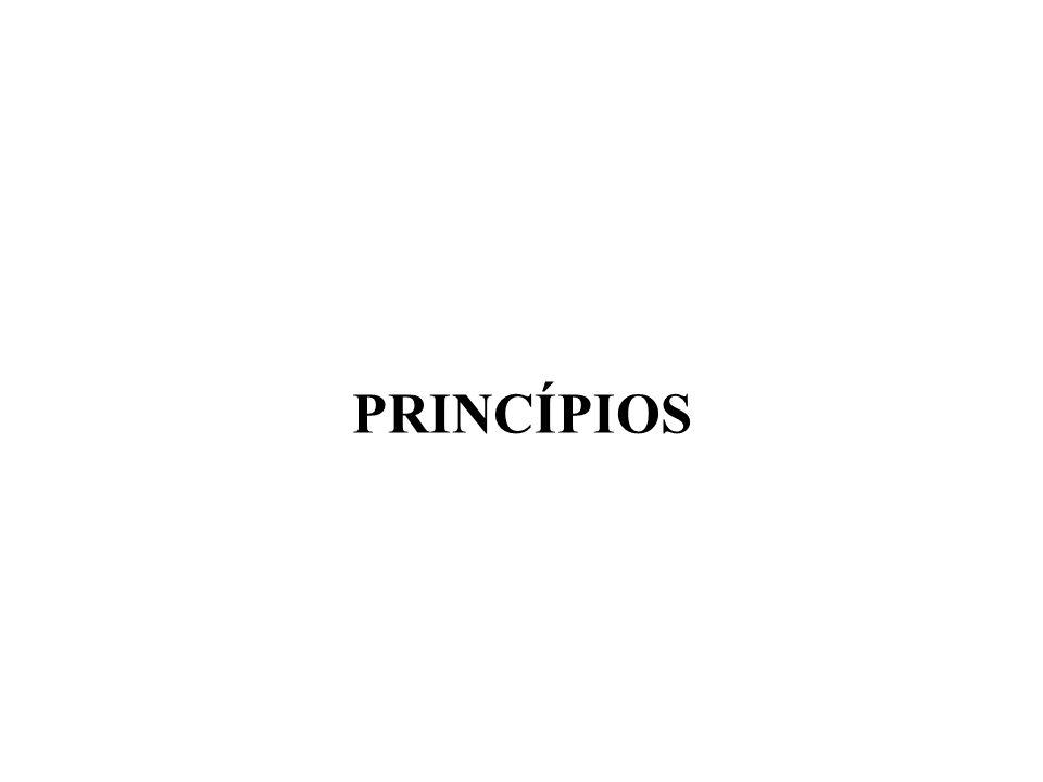 14 capitais brasileiras 241 escolas 16.422 alunos 3.099 educadores(as) 4.532 pais e mães de alunos(as) PESQUISA – UNESCO Juventudes e Sexualidade Pesquisa feita em 2000, publicada em 2004