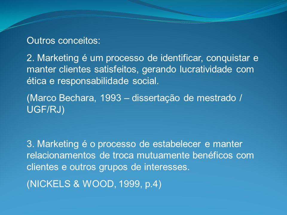 Outros conceitos: 2. Marketing é um processo de identificar, conquistar e manter clientes satisfeitos, gerando lucratividade com ética e responsabilid
