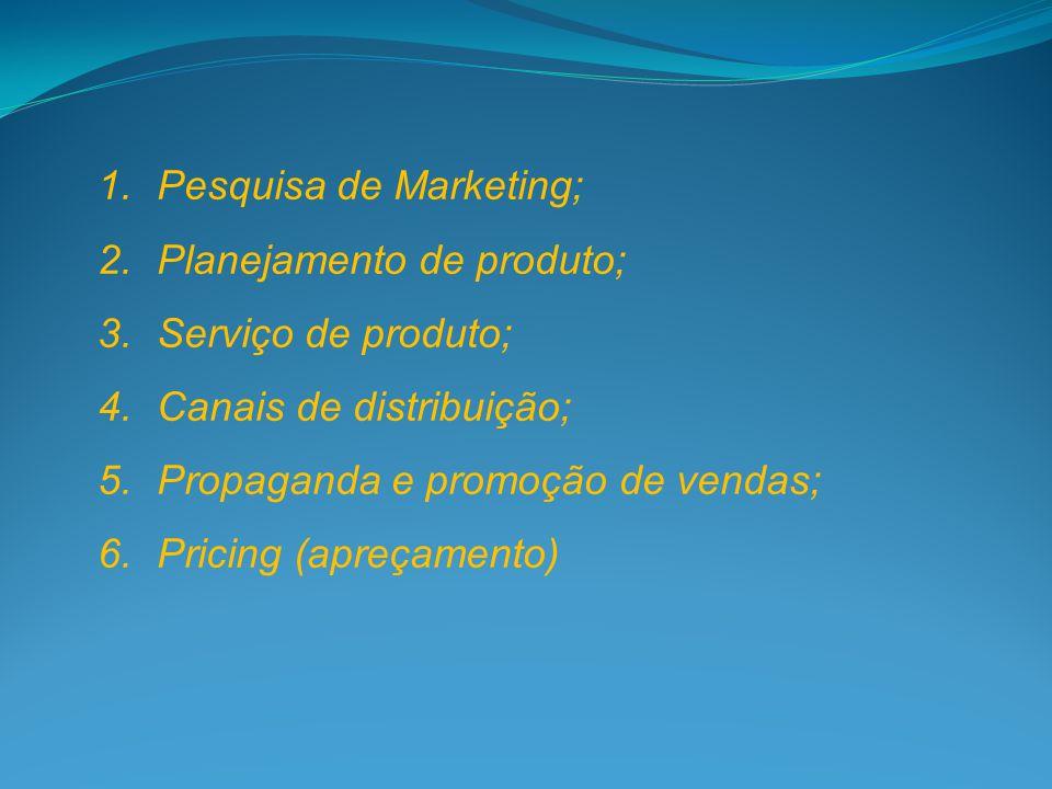 1.Pesquisa de Marketing; 2.Planejamento de produto; 3.Serviço de produto; 4.Canais de distribuição; 5.Propaganda e promoção de vendas; 6.Pricing (apre