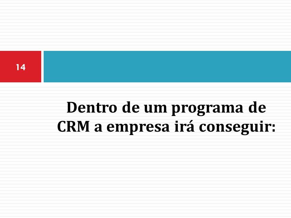 Dentro de um programa de CRM a empresa irá conseguir: 14
