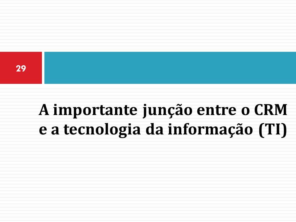 A importante junção entre o CRM e a tecnologia da informação (TI) 29