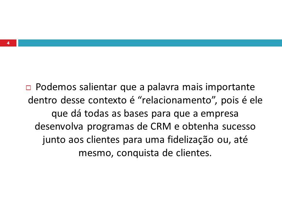 Por que criar um programa de CRM? 25