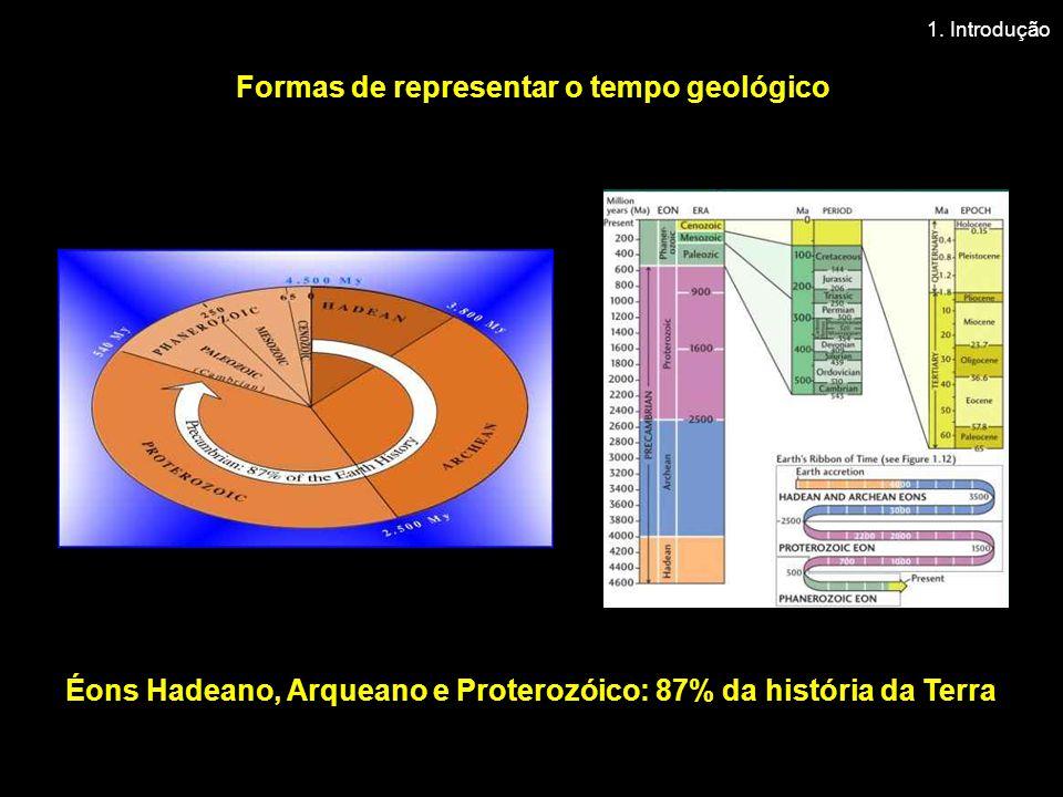 Formas de representar o tempo geológico Éons Hadeano, Arqueano e Proterozóico: 87% da história da Terra 1.