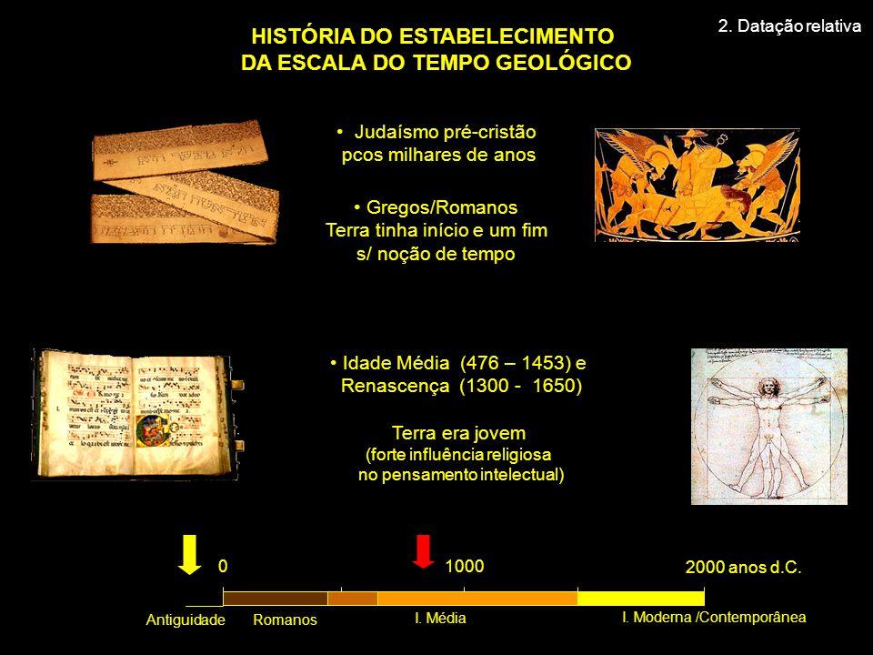 HISTÓRIA DO ESTABELECIMENTO DA ESCALA DO TEMPO GEOLÓGICO • Idade Média (476 – 1453) e Renascença (1300 - 1650) Terra era jovem (forte influência religiosa no pensamento intelectual) 2000 anos d.C.