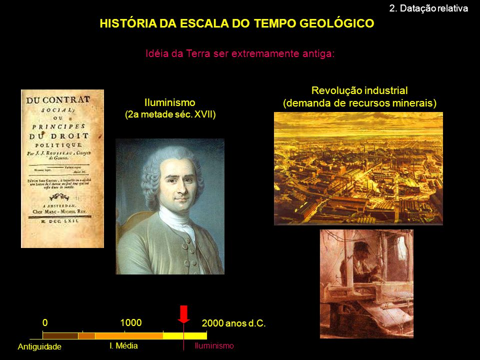 Idéia da Terra ser extremamente antiga: Iluminismo (2a metade séc. XVII) Revolução industrial (demanda de recursos minerais) HISTÓRIA DA ESCALA DO TEM