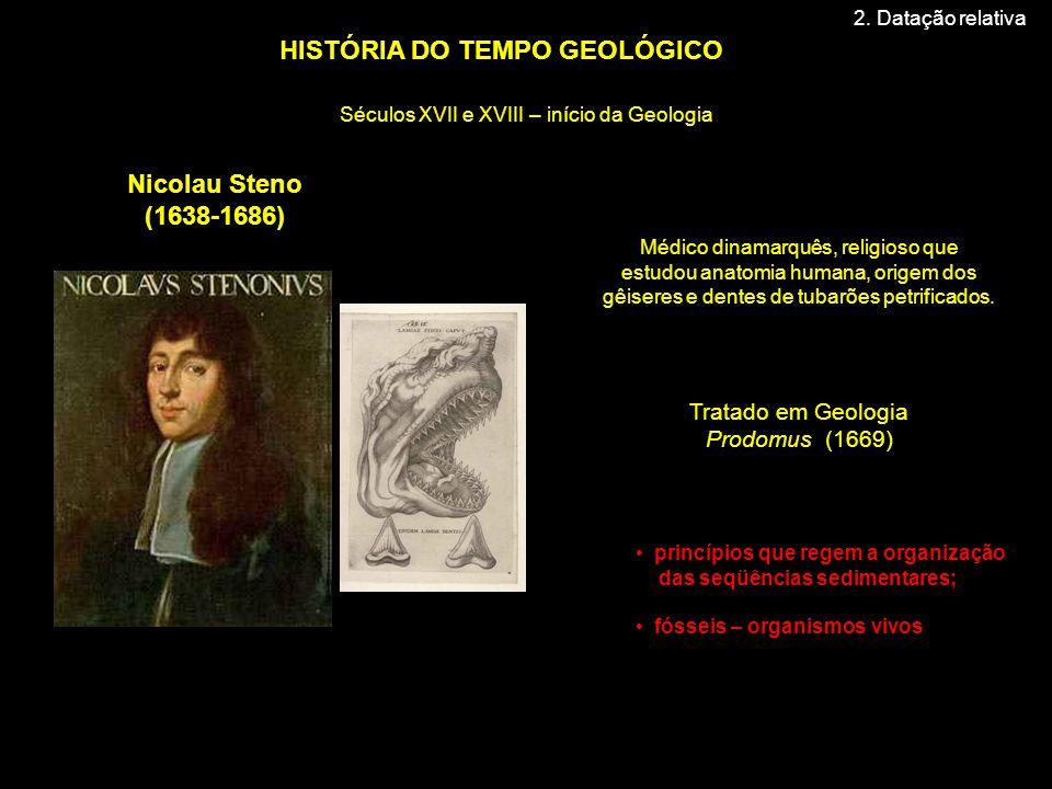 Séculos XVII e XVIII – início da Geologia Nicolau Steno (1638-1686) Médico dinamarquês, religioso que estudou anatomia humana, origem dos gêiseres e dentes de tubarões petrificados.