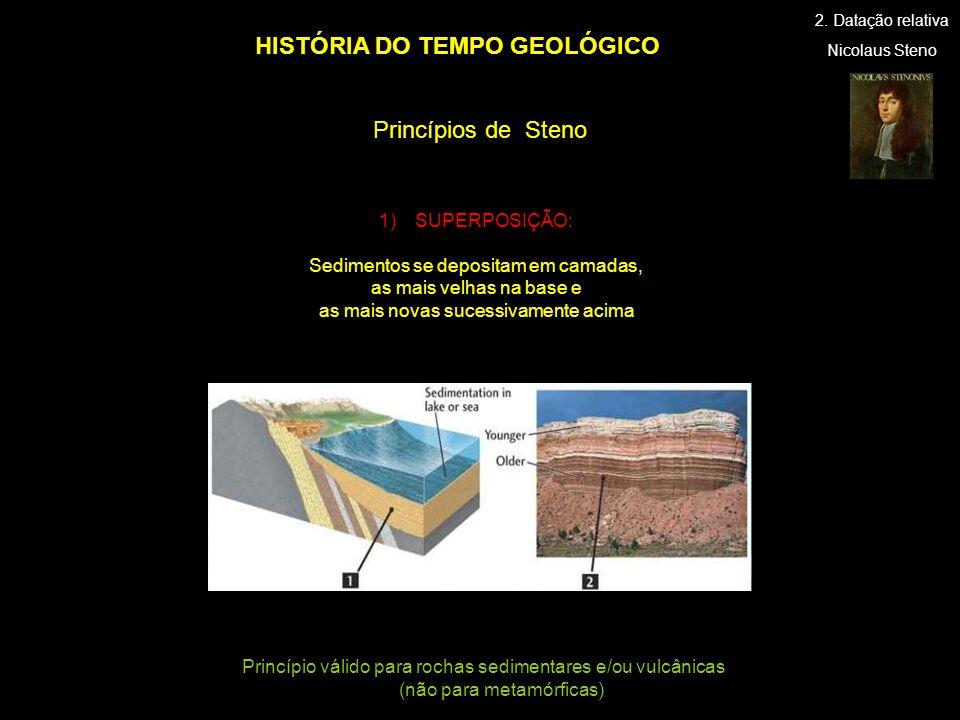 Princípios de Steno 1)SUPERPOSIÇÃO: Sedimentos se depositam em camadas, as mais velhas na base e as mais novas sucessivamente acima HISTÓRIA DO TEMPO GEOLÓGICO Princípio válido para rochas sedimentares e/ou vulcânicas (não para metamórficas) Nicolaus Steno 2.