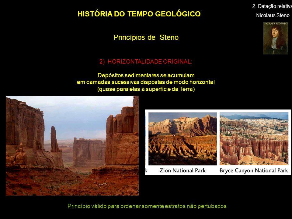 Princípios de Steno HISTÓRIA DO TEMPO GEOLÓGICO Princípio válido para ordenar somente estratos não pertubados Nicolaus Steno 2. Datação relativa 2) HO