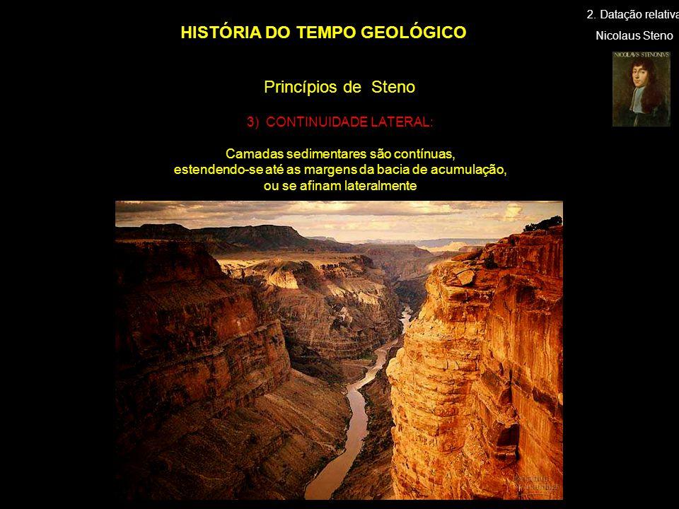 Princípios de Steno 3) CONTINUIDADE LATERAL: Camadas sedimentares são contínuas, estendendo-se até as margens da bacia de acumulação, ou se afinam lat