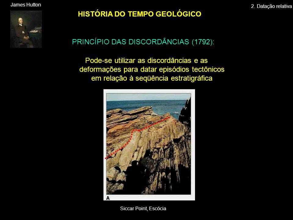 HISTÓRIA DO TEMPO GEOLÓGICO Siccar Point, Escócia James Hutton 2. Datação relativa Pode-se utilizar as discordâncias e as deformações para datar episó