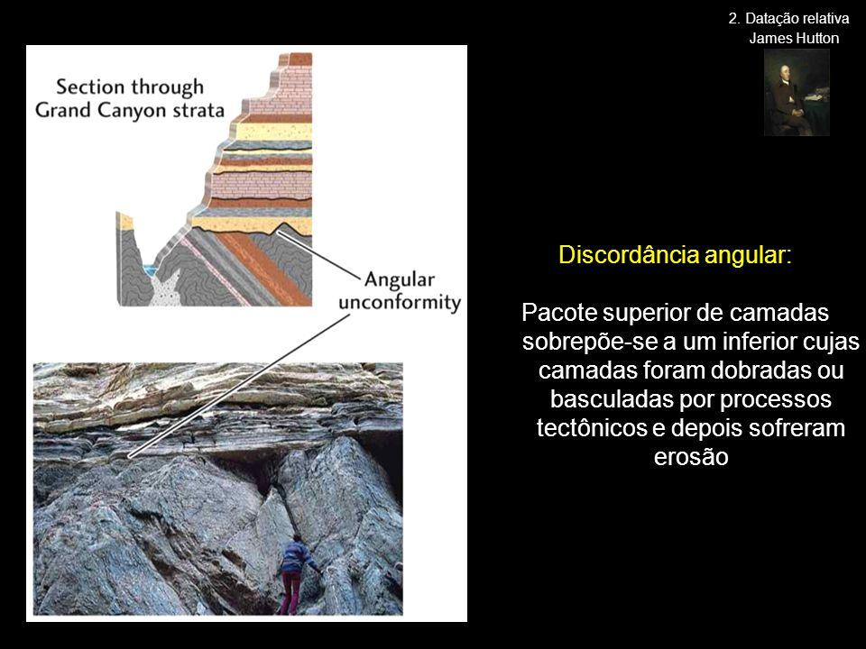 Discordância angular: Pacote superior de camadas sobrepõe-se a um inferior cujas camadas foram dobradas ou basculadas por processos tectônicos e depoi