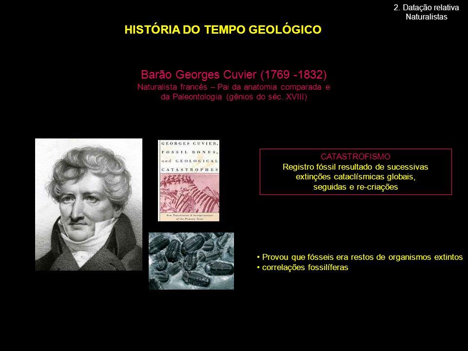 Barão Georges Cuvier (1769 -1832) Naturalista francês – Pai da anatomia comparada e da Paleontologia (gênios do séc. XVIII) HISTÓRIA DO TEMPO GEOLÓGIC