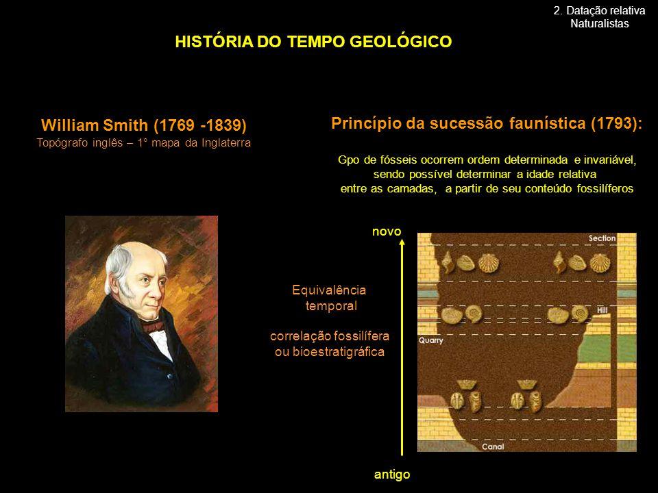 William Smith (1769 -1839) Topógrafo inglês – 1° mapa da Inglaterra HISTÓRIA DO TEMPO GEOLÓGICO Princípio da sucessão faunística (1793): Gpo de fóssei