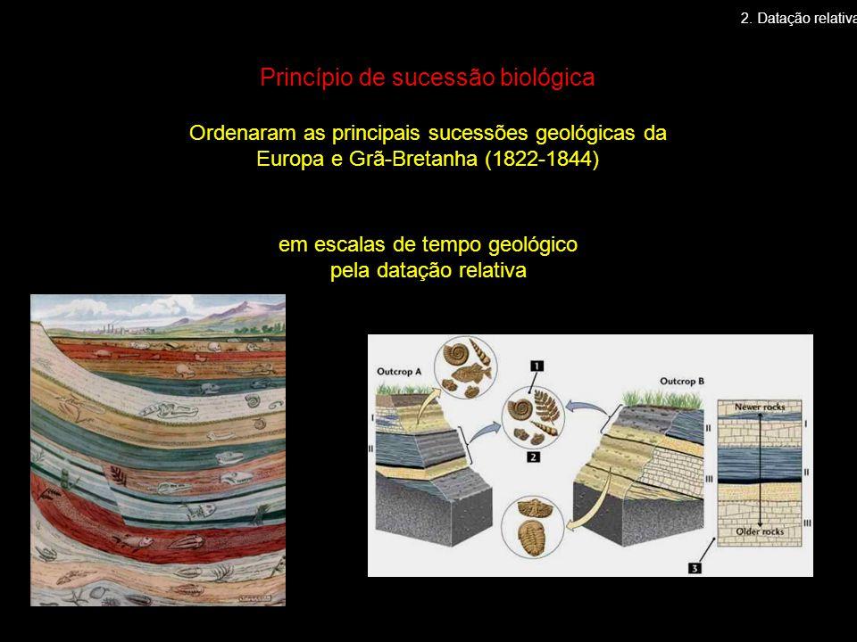 Princípio de sucessão biológica Ordenaram as principais sucessões geológicas da Europa e Grã-Bretanha (1822-1844) em escalas de tempo geológico pela datação relativa 2.