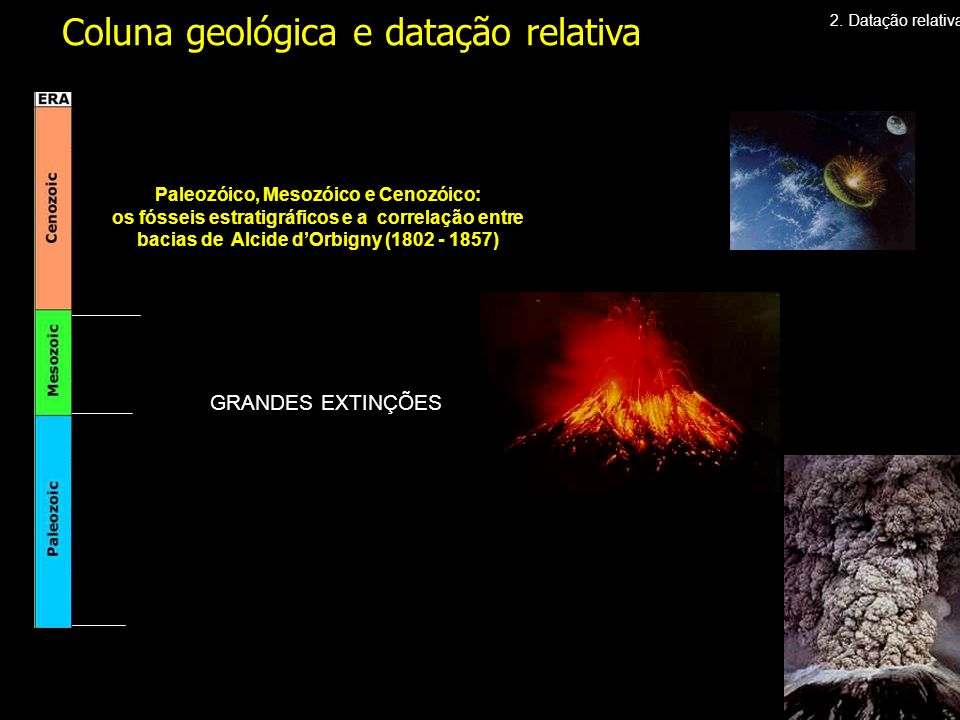 GRANDES EXTINÇÕES Paleozóico, Mesozóico e Cenozóico: os fósseis estratigráficos e a correlação entre bacias de Alcide d'Orbigny (1802 - 1857) Coluna geológica e datação relativa