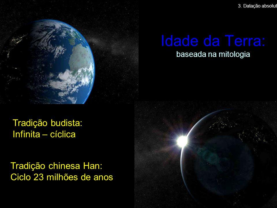 Idade da Terra: baseada na mitologia Tradição chinesa Han: Ciclo 23 milhões de anos Tradição budista: Infinita – cíclica 3. Datação absoluta