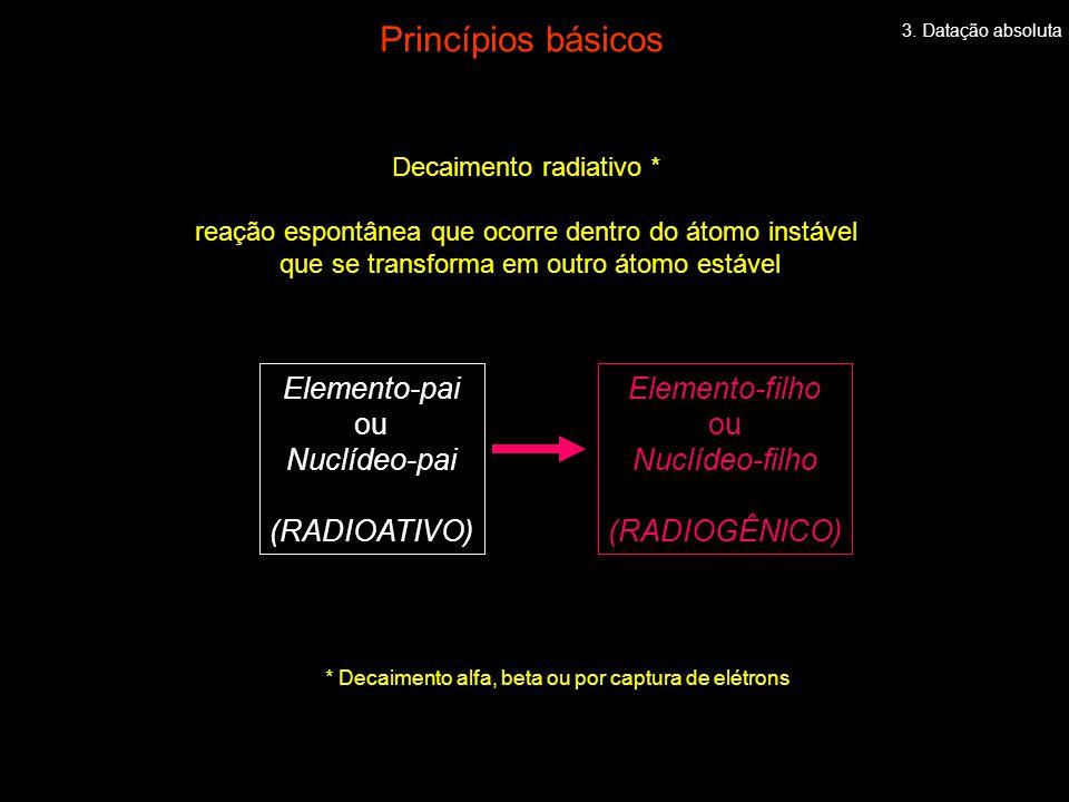 Decaimento radiativo * reação espontânea que ocorre dentro do átomo instável que se transforma em outro átomo estável Princípios básicos Elemento-pai ou Nuclídeo-pai (RADIOATIVO) Elemento-filho ou Nuclídeo-filho (RADIOGÊNICO) * Decaimento alfa, beta ou por captura de elétrons 3.