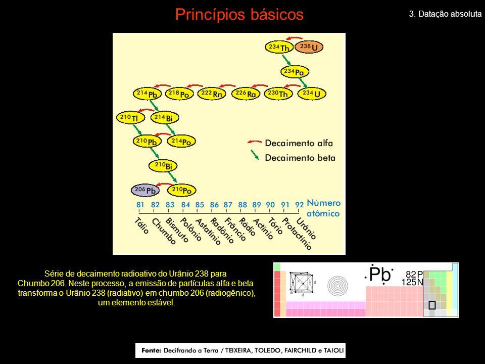 Princípios básicos Série de decaimento radioativo do Urânio 238 para Chumbo 206. Neste processo, a emissão de partículas alfa e beta transforma o Urân