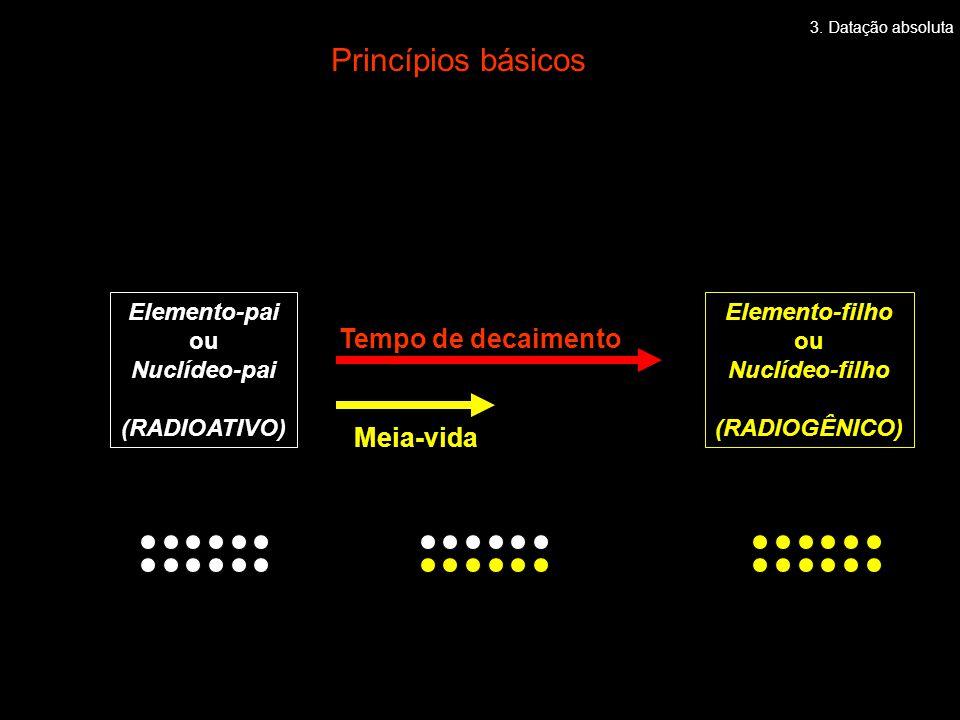 Princípios básicos Elemento-pai ou Nuclídeo-pai (RADIOATIVO) Elemento-filho ou Nuclídeo-filho (RADIOGÊNICO) Tempo de decaimento Meia-vida 3. Datação a