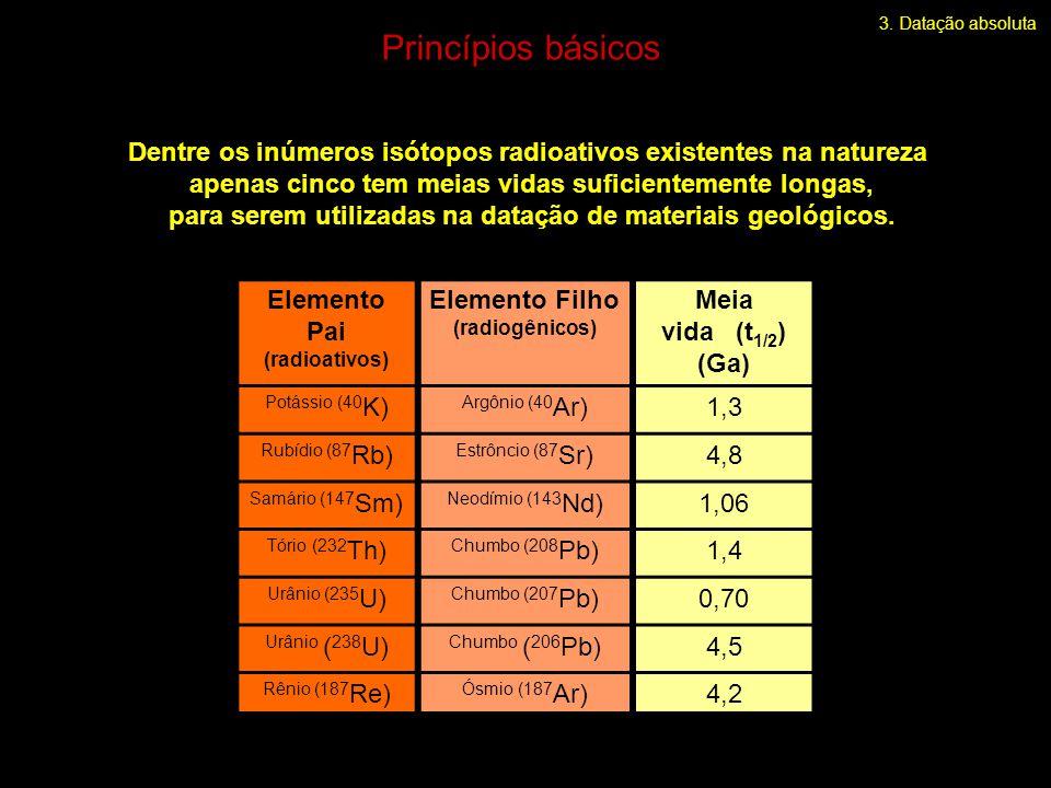 Princípios básicos 3. Datação absoluta Dentre os inúmeros isótopos radioativos existentes na natureza apenas cinco tem meias vidas suficientemente lon