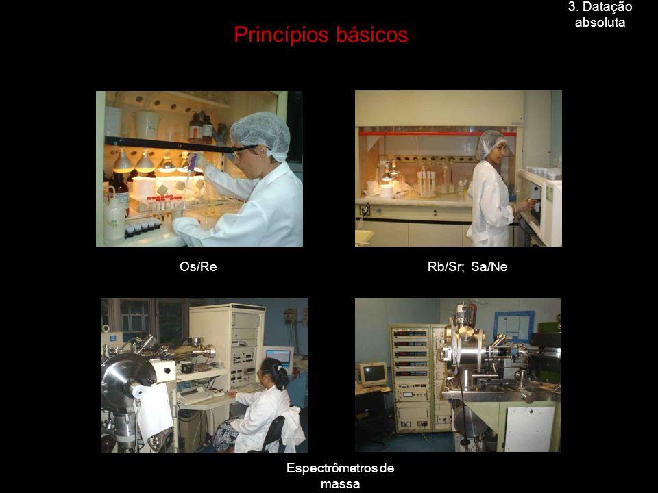 Princípios básicos 3. Datação absoluta Os/ReRb/Sr; Sa/Ne Espectrômetros de massa