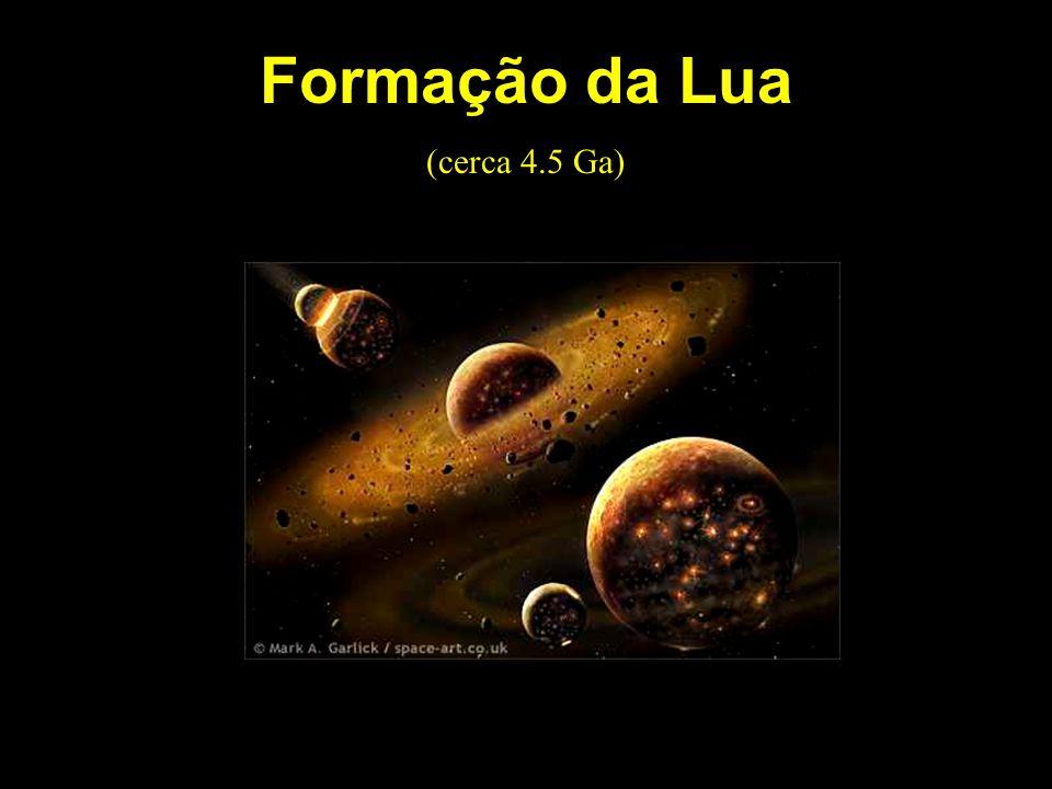 Formação da Lua (cerca 4.5 Ga)