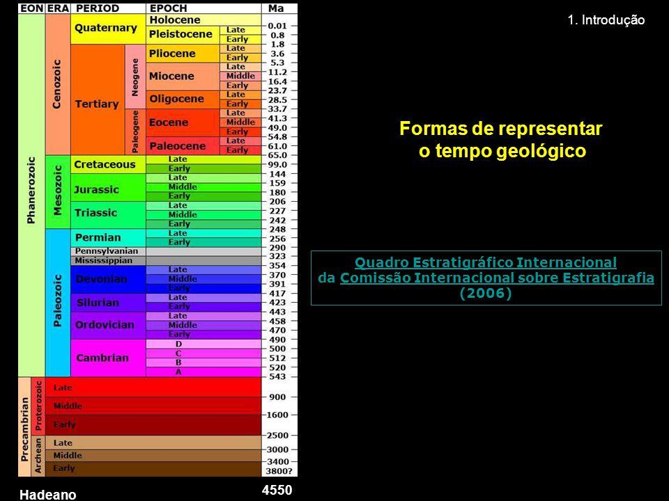 Formas de representar o tempo geológico Quadro Estratigráfico Internacional da Comissão Internacional sobre EstratigrafiaComissão Internacional sobre Estratigrafia (2006) Hadeano 4550 1.