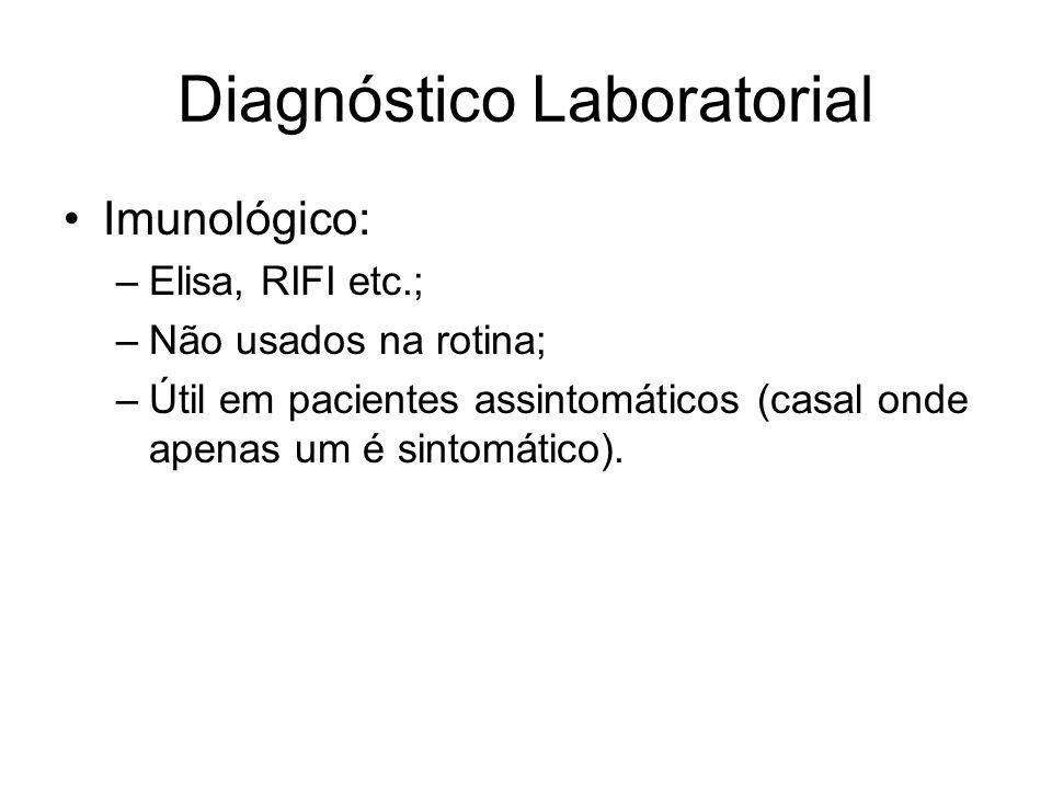 Diagnóstico Laboratorial •Imunológico: –Elisa, RIFI etc.; –Não usados na rotina; –Útil em pacientes assintomáticos (casal onde apenas um é sintomático