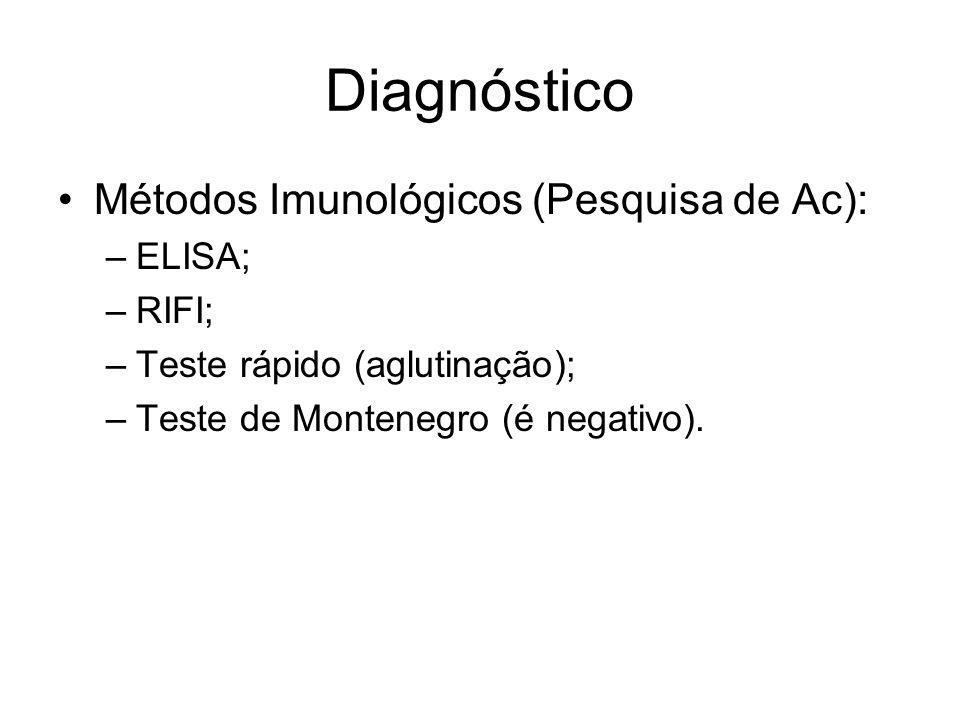 Diagnóstico •Métodos Imunológicos (Pesquisa de Ac): –ELISA; –RIFI; –Teste rápido (aglutinação); –Teste de Montenegro (é negativo).