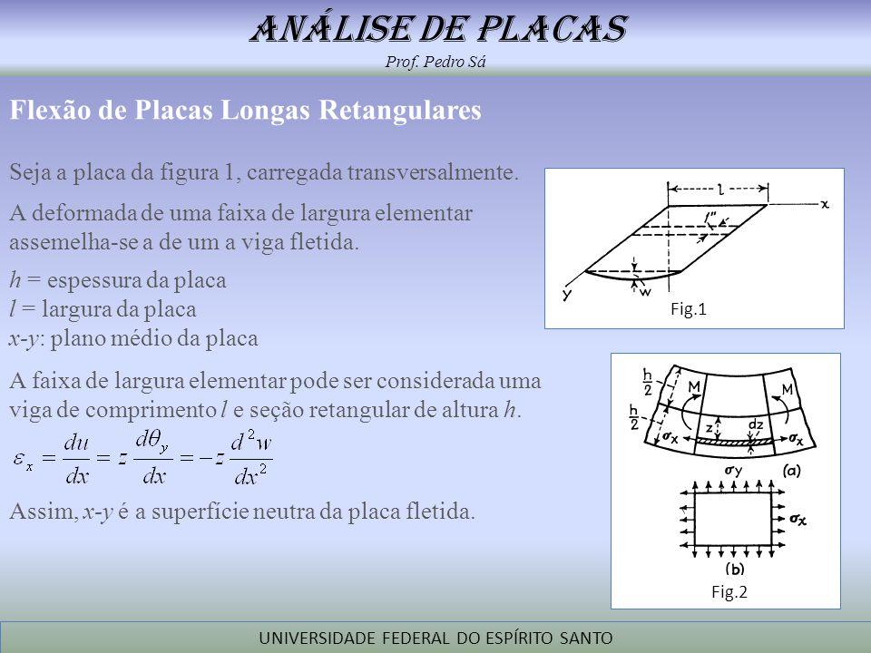 análise de placas Prof. Pedro Sá UNIVERSIDADE FEDERAL DO ESPÍRITO SANTO Flexão de Placas Longas Retangulares Seja a placa da figura 1, carregada trans